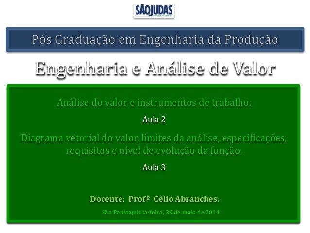 Engenharia e Análise de Valor Docente: Profº Célio Abranches. São Paulo: 1quinta-feira, 29 de maio de 2014 Análise do valo...