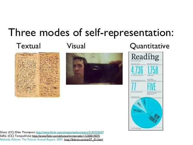 Three modes of self-representation: Textual Diary: (CC) Ellen Thompson http://www.flickr.com/photos/eethompson/2142754337 ...
