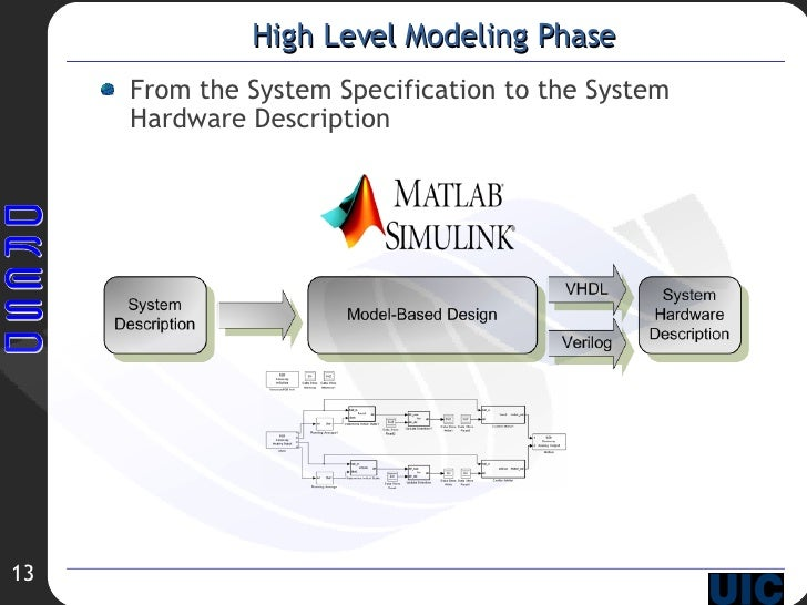 High Level Modeling Phase <ul><li>From the System Specification to the System Hardware Description </li></ul>