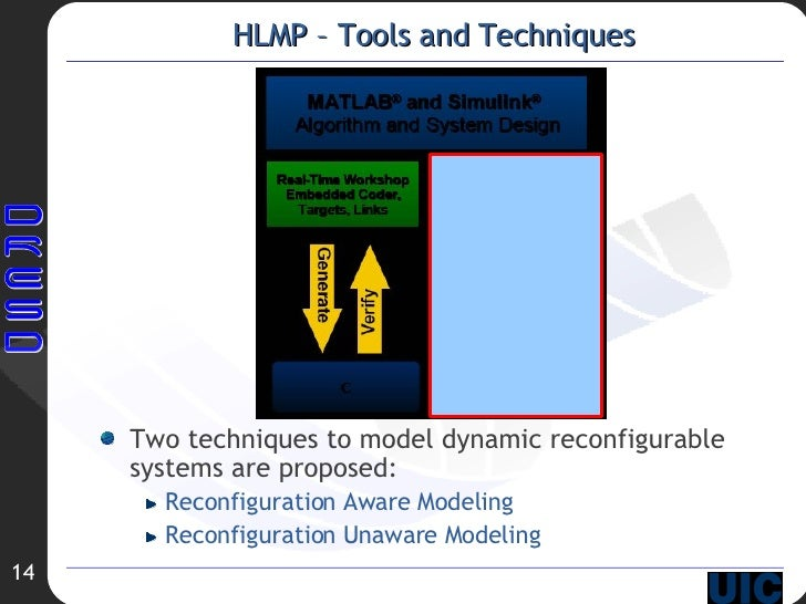 HLMP – Tools and Techniques <ul><li>Two techniques to model dynamic reconfigurable systems are proposed: </li></ul><ul><ul...