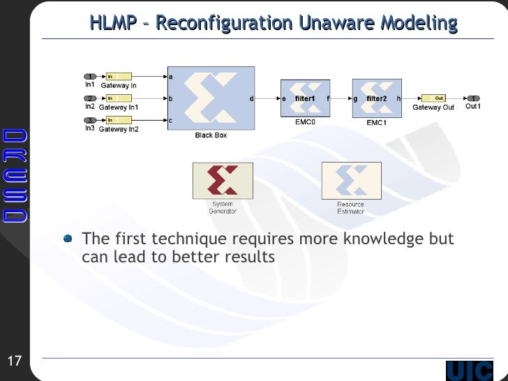 HLMP – Reconfiguration Unaware Modeling <ul><li>The first technique requires more knowledge but can lead to better results...