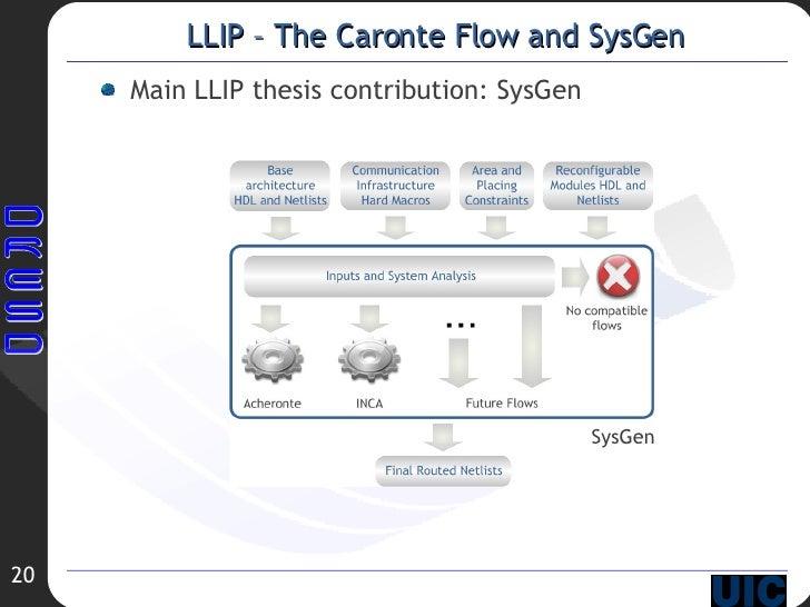 LLIP – The Caronte Flow and SysGen <ul><li>Main LLIP thesis contribution: SysGen </li></ul>SysGen