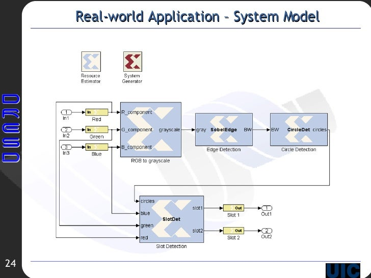 Real-world Application – System Model