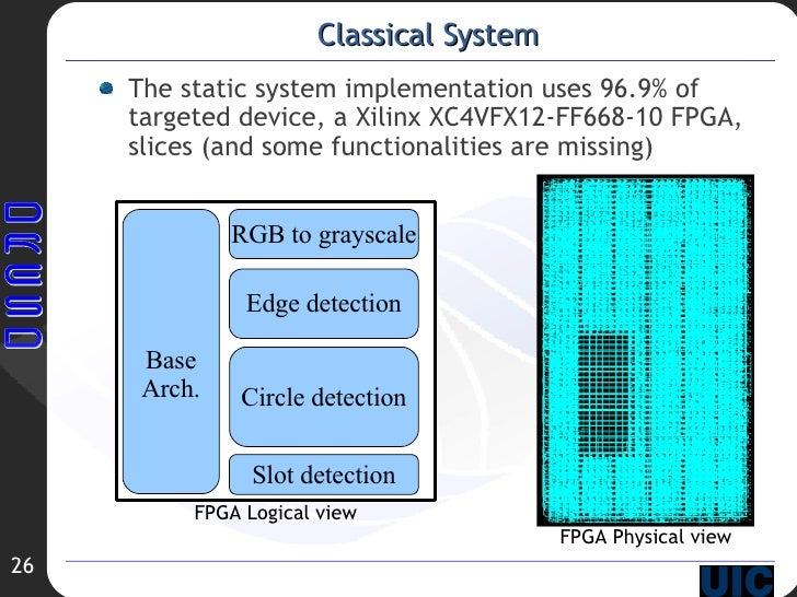 Classical System <ul><li>The static system implementation uses 96.9% of targeted device, a Xilinx XC4VFX12-FF668-10 FPGA, ...