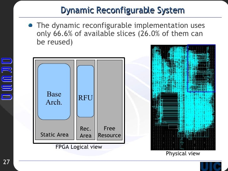Dynamic Reconfigurable System <ul><li>The dynamic reconfigurable implementation uses only 66.6% of available slices (26.0%...