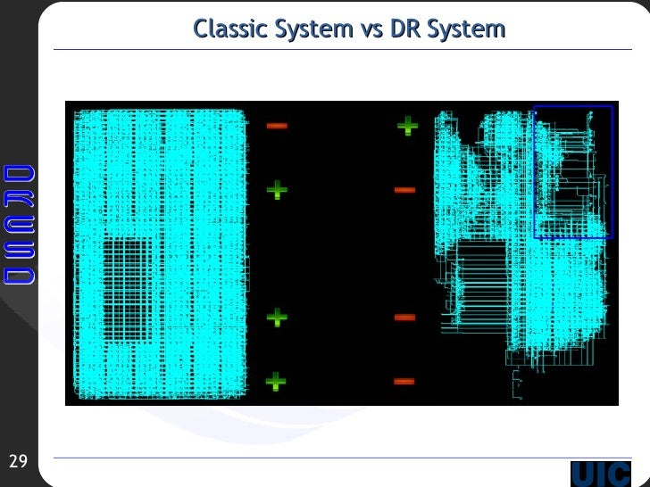 Classic System vs DR System