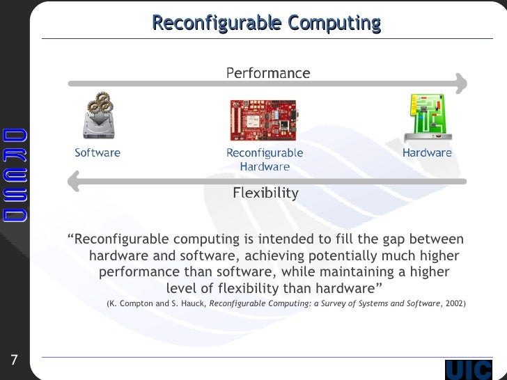 """Reconfigurable Computing """" Reconfigurable computing is intended to fill the gap between hardware and software, achieving p..."""