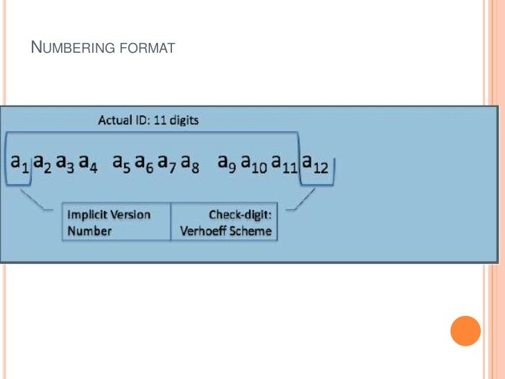 NUMBERING FORMAT