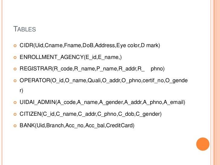 TABLES   CIDR(Uid,Cname,Fname,DoB,Address,Eye color,D mark)   ENROLLMENT_AGENCY(E_id,E_name,)   REGISTRAR(R_code,R_name...