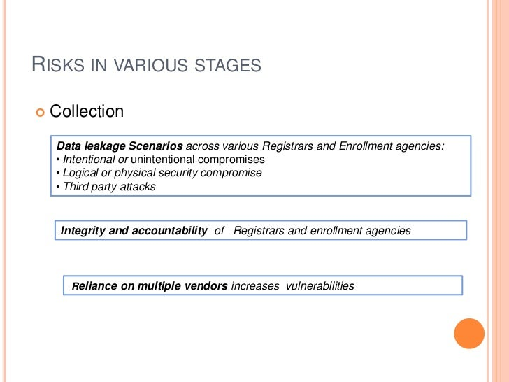 RISKS IN VARIOUS STAGES   Collection    Data leakage Scenarios across various Registrars and Enrollment agencies:    • In...