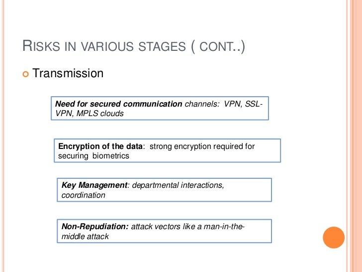 RISKS IN VARIOUS STAGES ( CONT..)   Transmission       Need for secured communication channels: VPN, SSL-       VPN, MPLS...