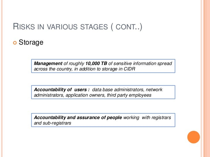 RISKS IN VARIOUS STAGES ( CONT..)   Storage        Management of roughly 10,000 TB of sensitive information spread       ...