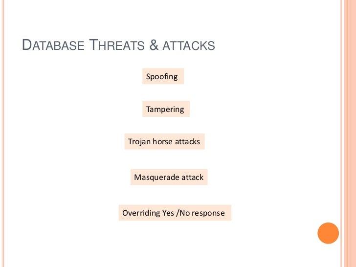 DATABASE THREATS & ATTACKS                   Spoofing                   Tampering              Trojan horse attacks       ...
