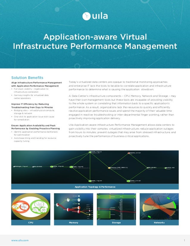 www.uila.com 1 Application-aware Virtual Infrastructure Performance Management Today's virtualized data centers are opaque...