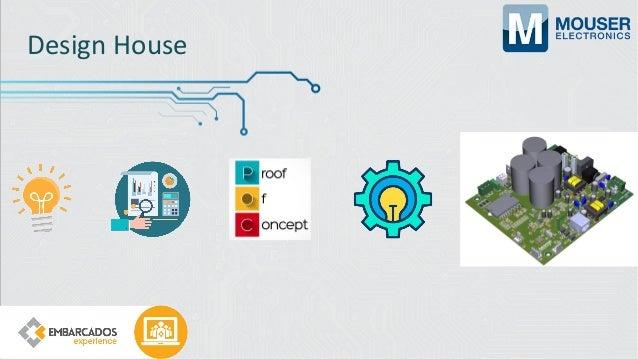 Peças fundamentais no processo... Distribuição FAE's Fabricantes Semicondutores Seu produto sofrerá muitas transformações ...