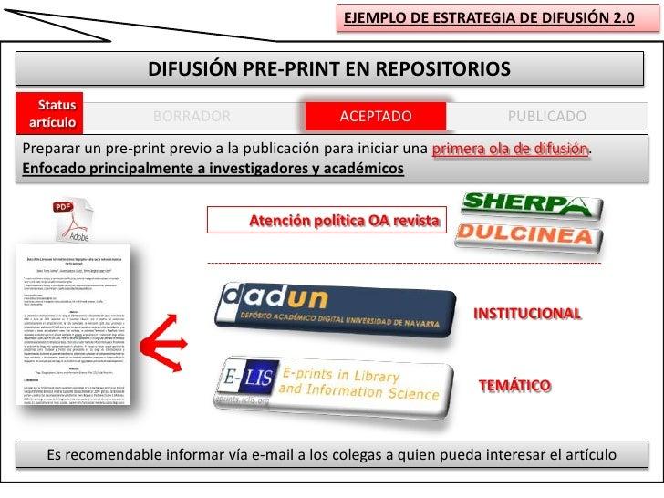 EJEMPLO DE ESTRATEGIA DE DIFUSIÓN 2.0<br />DIFUSIÓN PRE-PRINT EN REPOSITORIOS<br />Status<br />artículo<br />ACEPTADO<br /...