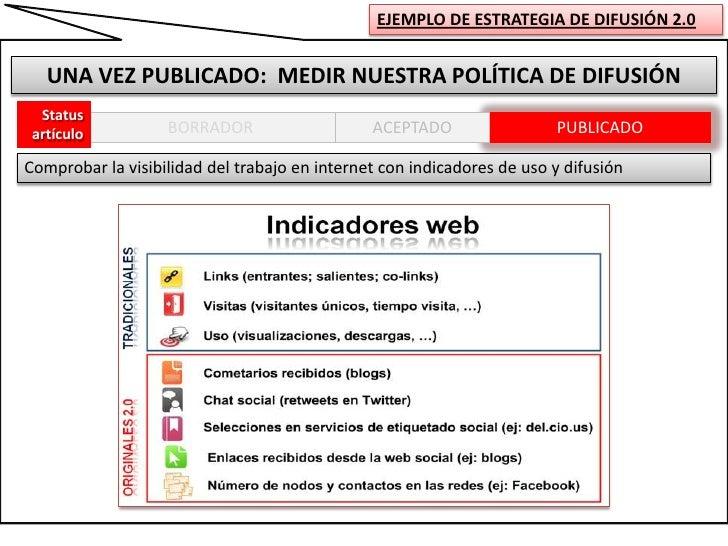 EJEMPLO DE ESTRATEGIA DE DIFUSIÓN 2.0<br />UNA VEZ PUBLICADO:  MEDIR NUESTRA POLÍTICA DE DIFUSIÓN<br />Status<br />artícul...