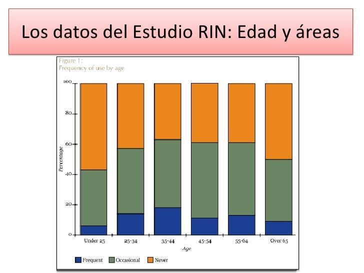 Los datos del Estudio RIN: Edad y áreas<br />