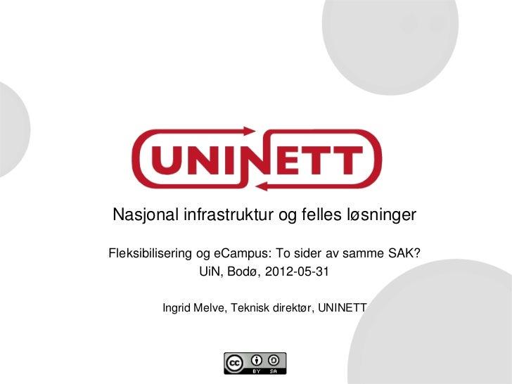 Nasjonal infrastruktur og felles løsningerFleksibilisering og eCampus: To sider av samme SAK?                 UiN, Bodø, 2...