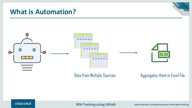 Top 5 Automation Examples in UiPath | UiPath Automation Examples | RP…