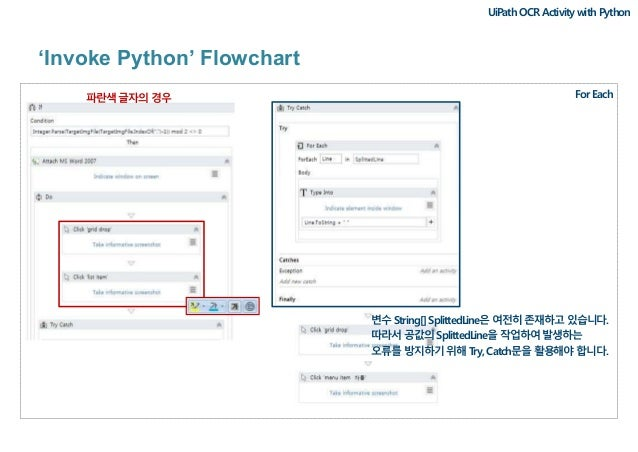 UiPath ocr activity with python