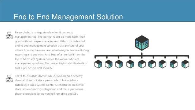 UiPath Robotic Automation Software