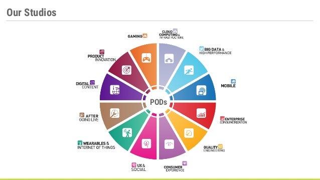 Creando Aplicaciones Web en el 2015 Slide 3