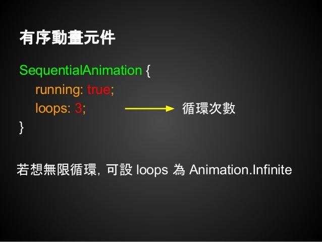 超酷炫科幻 UI:QML 入門