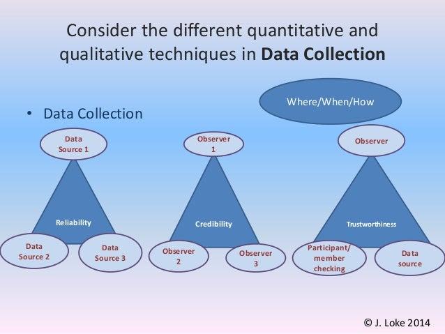 rigour in qualitative research pdf