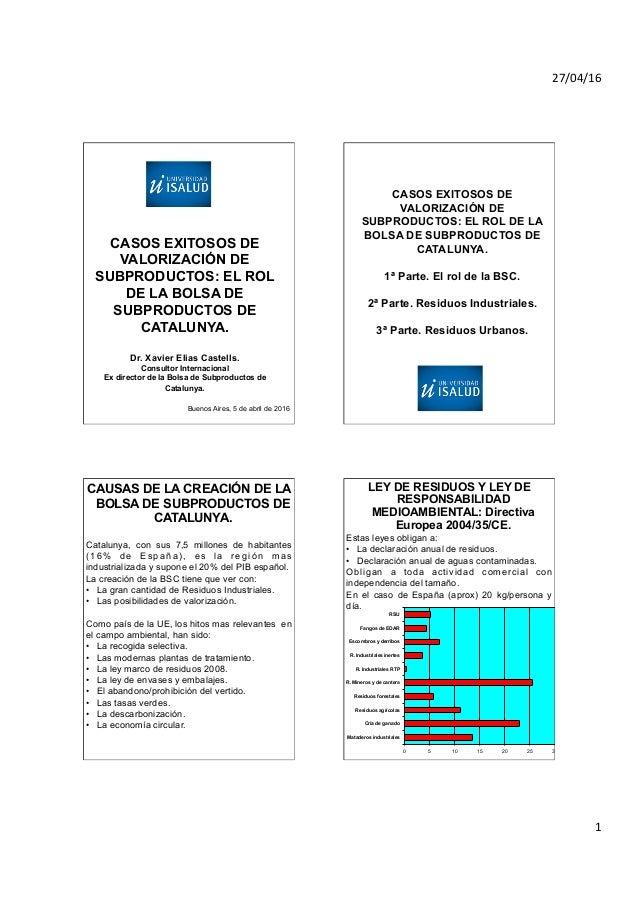 27/04/16   1   CASOS EXITOSOS DE VALORIZACIÓN DE SUBPRODUCTOS: EL ROL DE LA BOLSA DE SUBPRODUCTOS DE CATALUNYA. Dr. Xa...