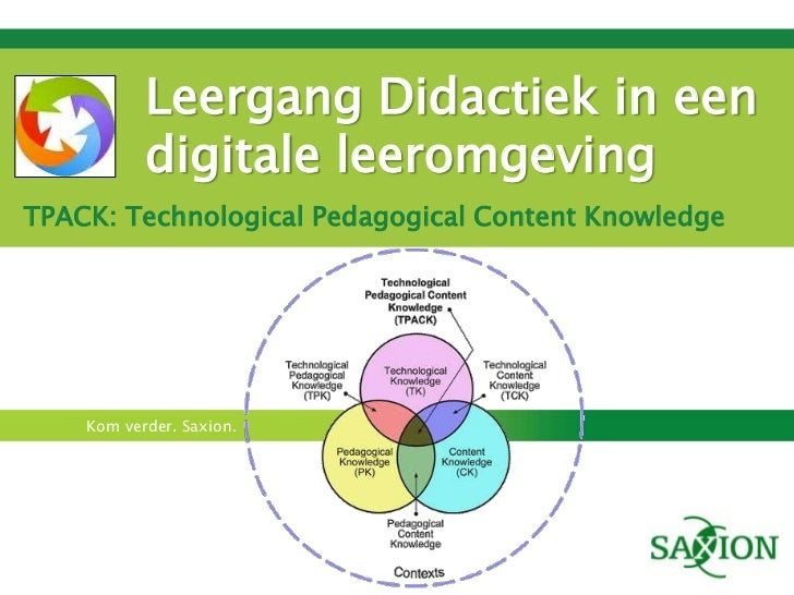 Leergang Didactiek in een digitale leeromgeving<br />TPACK: Technological Pedagogical Content Knowledge<br />