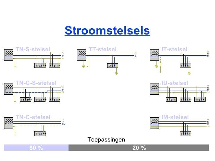Tn S Stelsel.Uitleg Van Toegepaste Stroomstelsels