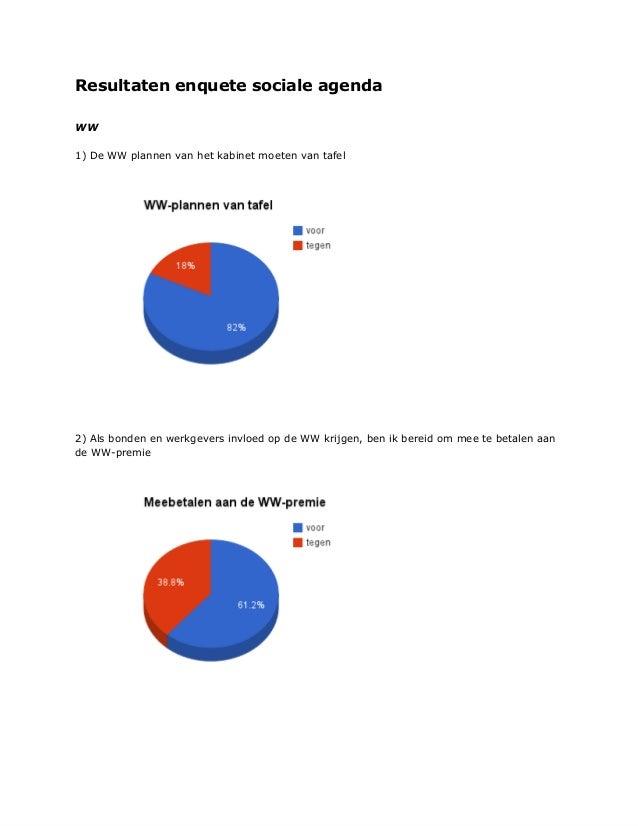 Resultaten enquete sociale agendaWW1) De WW plannen van het kabinet moeten van tafel2) Als bonden en werkgevers invloed op...
