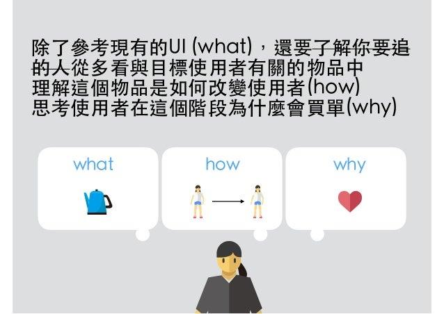 除了參考現有的UI (what),還要了解你要追 的⼈人從多看與⺫⽬目標使⽤用者有關的物品中 理解這個物品是如何改變使⽤用者(how) 思考使⽤用者在這個階段為什麼會買單(why) whywhat how