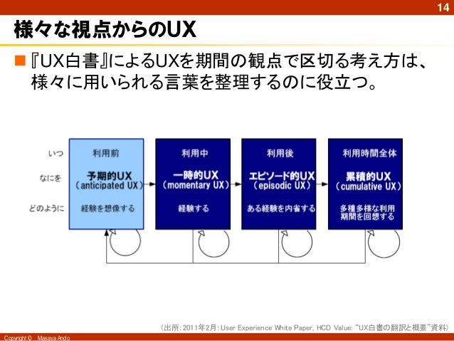 14   様々な視点からのUX    『UX白書』によるUXを期間の観点で区切る考え方は、     様々に用いられる言葉を整理するのに役立つ。                            (出所:2011年2月:User Exper...