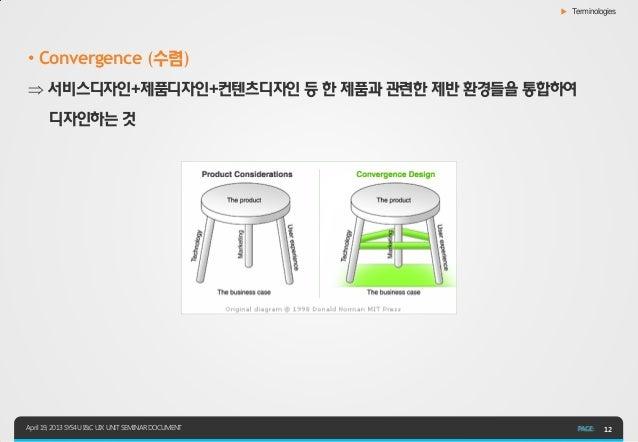 ▶ Terminologies• Convergence (수렴) 서비스디자인+제품디자인+컨텐츠디자인 등 한 제품과 관련한 제반 환경들을 통합하여       디자인하는 것April 19, 2013 SYS4U I&C UIX ...