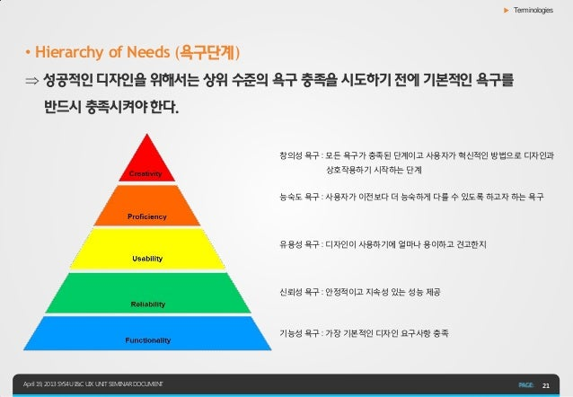 ▶ Terminologies• Hierarchy of Needs (욕구단계) 성공적인 디자인을 위해서는 상위 수준의 욕구 충족을 시도하기 전에 기본적인 욕구를       반드시 충족시켜야 한다.             ...