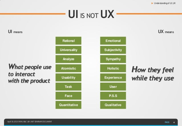 ▶ Understanding of UI, UX                                                          UI IS NOT UXUI means                   ...