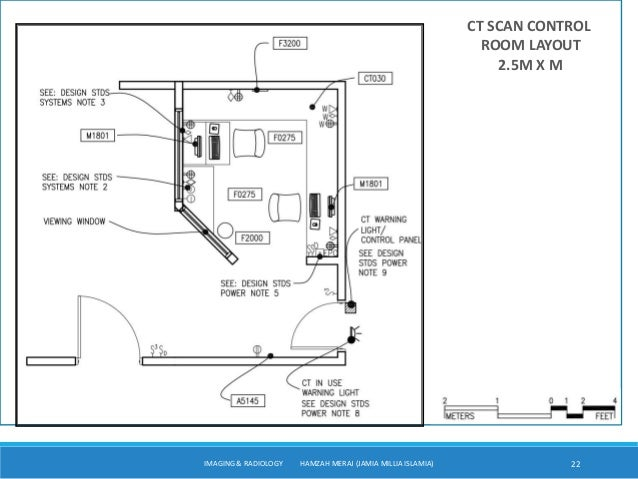 ... 22. CT SCAN CONTROL ROOM LAYOUT 2.5M X M IMAGING U0026 RADIOLOGY ... Part 84