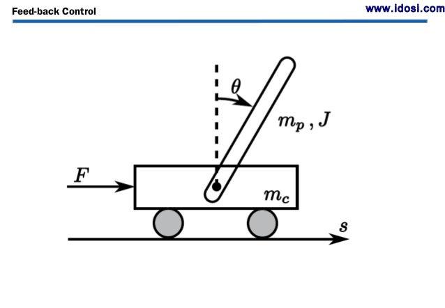 ujava.org Drone Physics