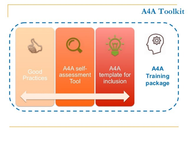 A4A Toolkit A4A Training package