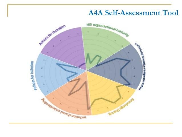 A4A Self-Assessment Tool