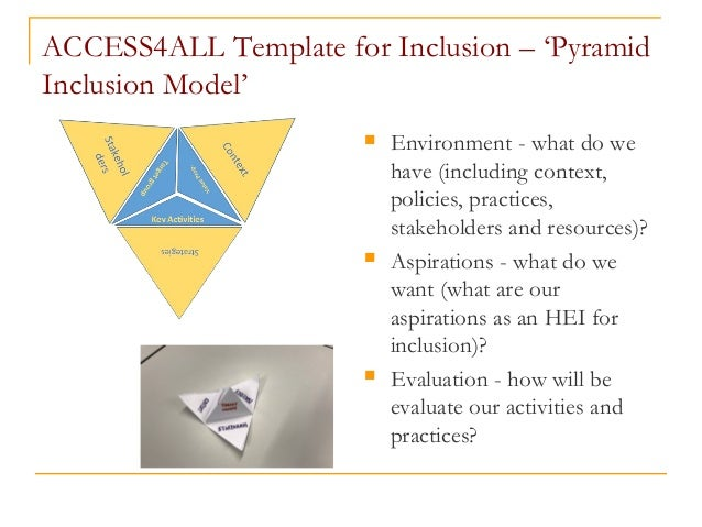 ACCESS4ALL Template for Inclusion – 'Pyramid Inclusion Model'  Environment - what do we have (including context, policies...