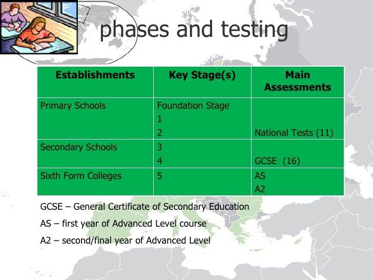 educational System of United Kingdom