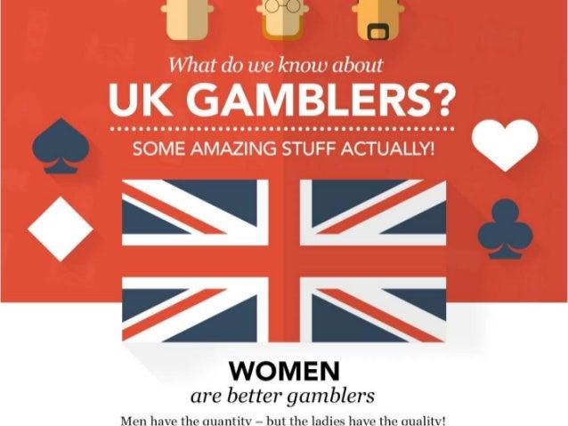 Gambling in uk statistics poker history facts