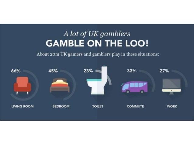 Self exclusion gambling singapore