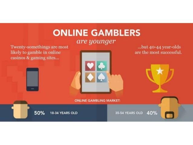 6 best online casinos