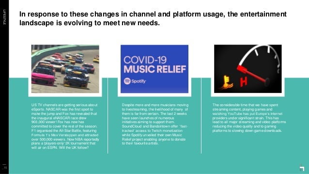 LIFESTYLE In response to these changes in channel and platform usage, the entertainment landscape is evolving to meet new ...