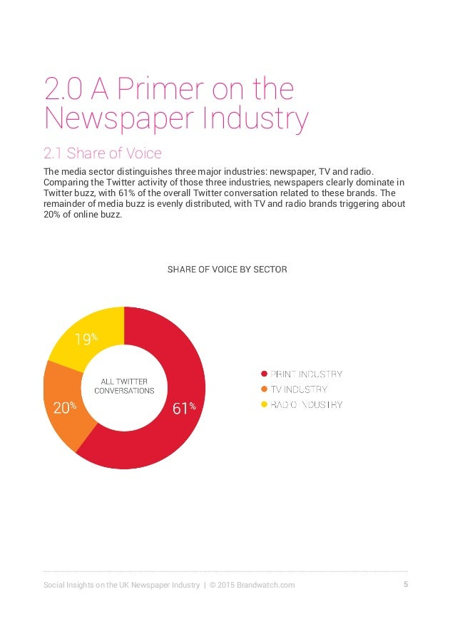 6Social Insights on the UK Newspaper Industry | © 2015 Brandwatch.com Focusing on the owner activity reveals that newspape...