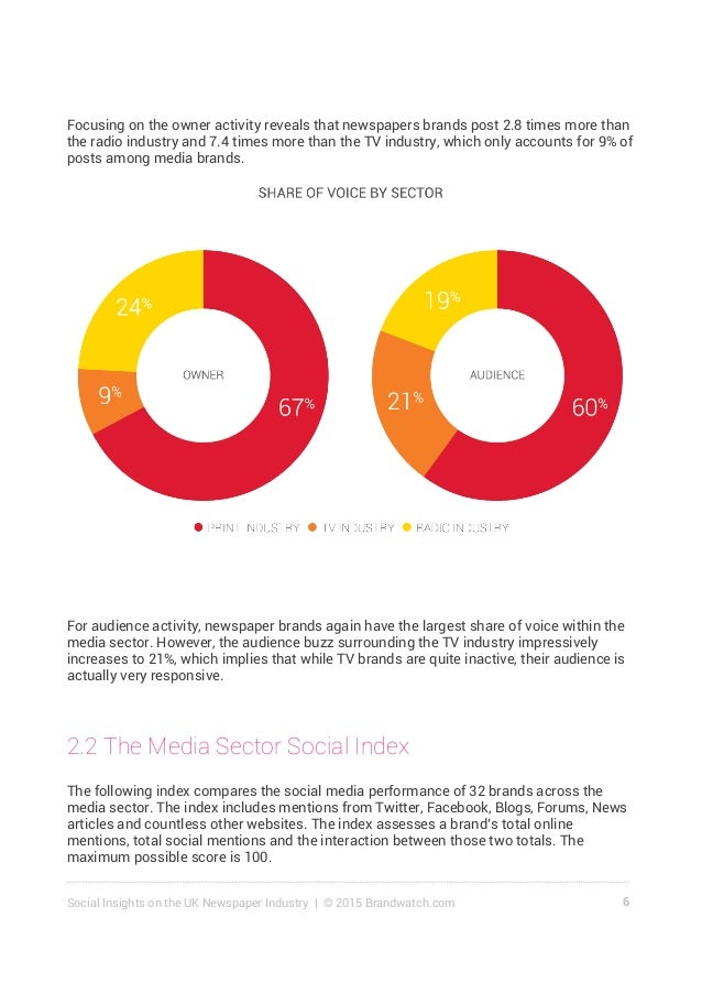 7Social Insights on the UK Newspaper Industry | © 2015 Brandwatch.com INDEX-POINT RANKING The  Independent   89.84  ...